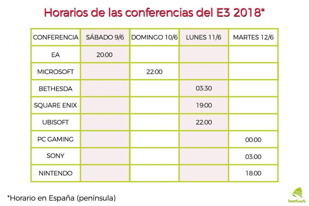 Horario e3 2018 horario de las conferencias del e3 de 2018 en España